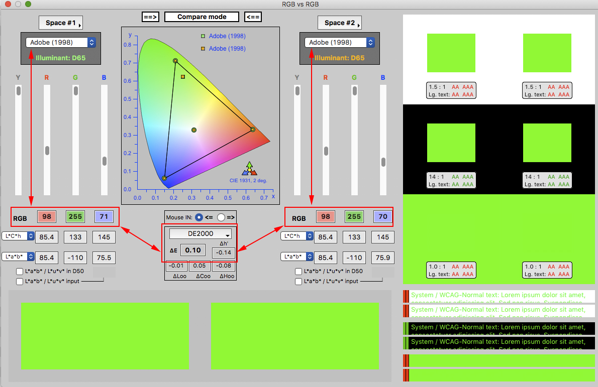 Does Adobe RGB have more colours than sRGB?: Retouching Forum ...