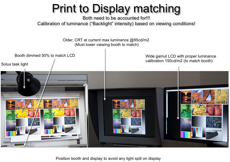 http://digitaldog.net/files/Print_to_Screen_Matching.jpg